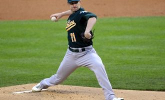 棒球訓練 — 投手守備