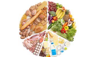 我每天需要多少蛋白質?
